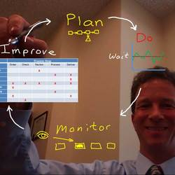 Thumbnail for channel Process Improvement Videos