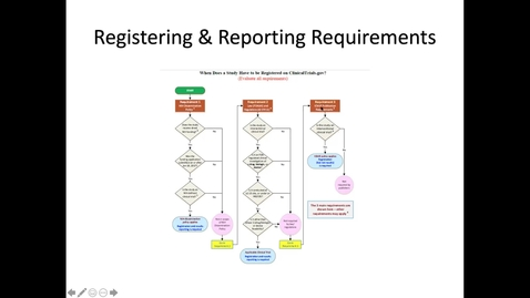 Thumbnail for entry How to Register a Protocol w/ clinicaltrials.gov