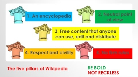 Thumbnail for entry Wikipedia - Its main policies & guidelines
