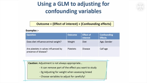 Thumbnail for entry 9. Using GLMs to Adjust for Confounding Variables & Using GLMS for Prediction