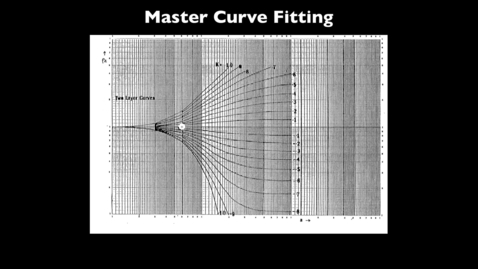 Thumbnail for entry Resistivity_Master_Curve_Matching