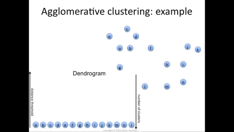 Thumbnail for entry Agglomerative clustering - dendrogram