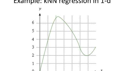 Thumbnail for entry Nearest-neighbor regression example
