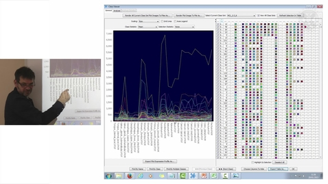 Thumbnail for entry 14. Network analysis of Expression data - (Practical Session)