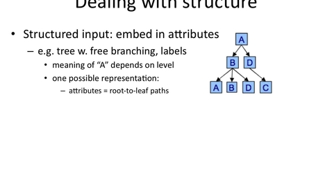 Thumbnail for entry How to Represent Structured Objects in Machine Learning