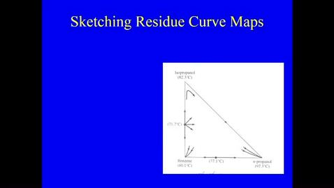 Thumbnail for entry Distillation Lecture 9 - Analysis of Real Systems
