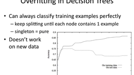 Thumbnail for entry Decision Tree Pruning