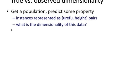 Thumbnail for entry Real dimensionality vs observed dimensionality