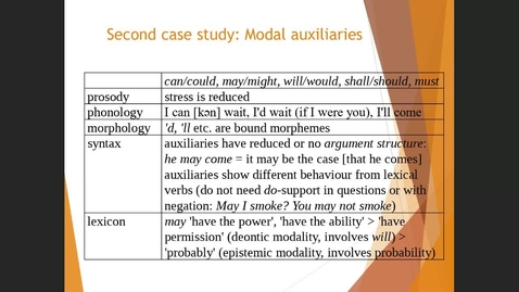Thumbnail for entry Grammaticalization I - Case Study 2 - Modal auxiliaries
