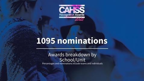 Thumbnail for entry CAHSS Recognition Awards 2021: School breakdown