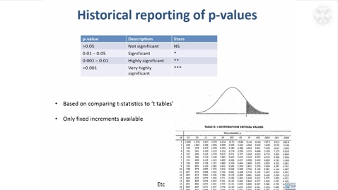 Thumbnail for entry 13. Reporting Results & Format for P-Values