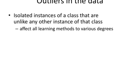 Thumbnail for entry Detect Outliers by Visualising the Data