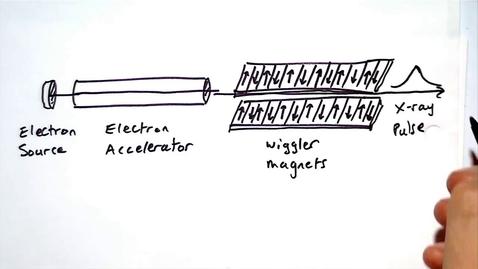Thumbnail for entry Free Electron Lasers: ChemPhys@Edinburgh