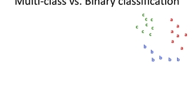 Thumbnail for entry Binary vs. Multiclass Classifiers