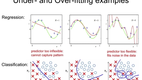 Thumbnail for entry Examples of Overfitting and Underfitting