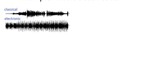 Thumbnail for entry Representing Music with Fourier Coefficients