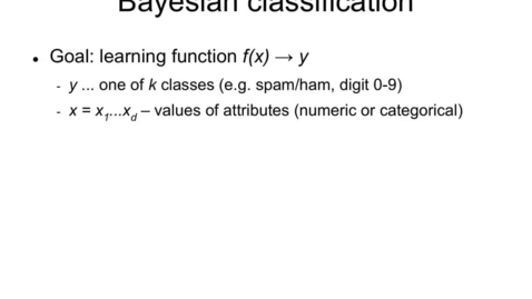 Thumbnail for entry Bayesian Classification