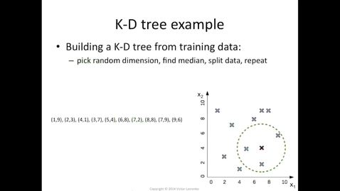 Thumbnail for entry K-d tree algorithm