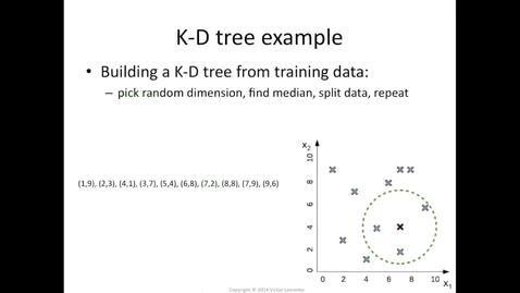 Thumbnail for entry K-d tree algorithm