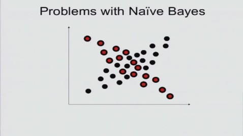 Thumbnail for entry Example where Naive Bayes Fails