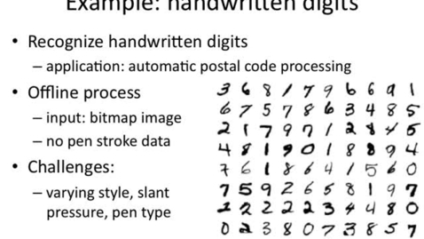 Thumbnail for entry Representing Handwritten Digits