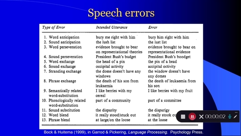 Thumbnail for entry Language Production Lecture 2 Part 4