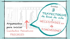 Thumbnail for entry Early Palliative Care Spanish Translation