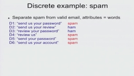 Thumbnail for entry Naive Bayes for Spam Detection