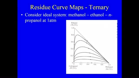 Thumbnail for entry Distillation Lecture 8 - Residue Curve map for ternary ideal system