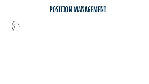 Thumbnail for entry Position Management
