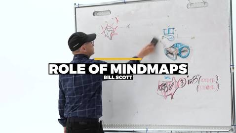 Thumbnail for entry Role Of Mindmaps