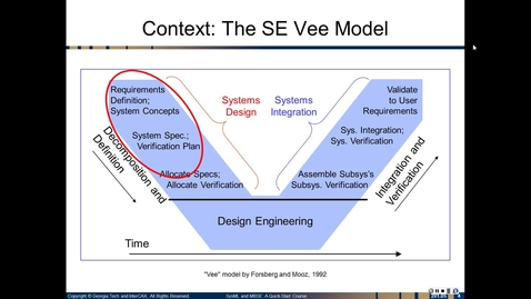Thumbnail for entry SMQS_Module_201.05a_Upfront_UseCases