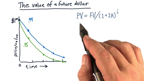 Thumbnail for entry CS7646_02-03 What is a company worth_Intrinsic value