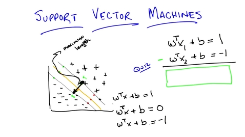 Thumbnail for entry CS7641_SL 6 - Kernel Methods & SVM_Distance Between Planes_QUES