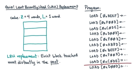 Thumbnail for entry CS6220_Cache-Oblivious Algorithm_LRU Replacement_ANS