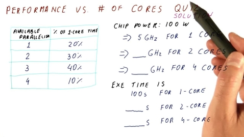 Thumbnail for entry CS6290_Many Core_Performance vs Number of Cores Quiz_ANS