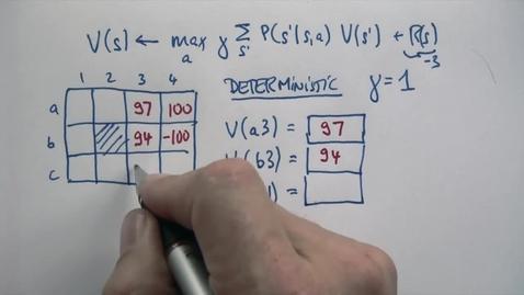 Thumbnail for entry CS6601_10. Planning under Uncertaint_Deterministic Question 3_ANS