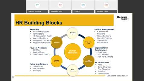 Thumbnail for entry Workforce Administration -- HR Building Blocks