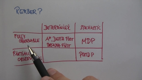 Thumbnail for entry CS6601_10. Planning under Uncertaint_POMDP Vs MDP