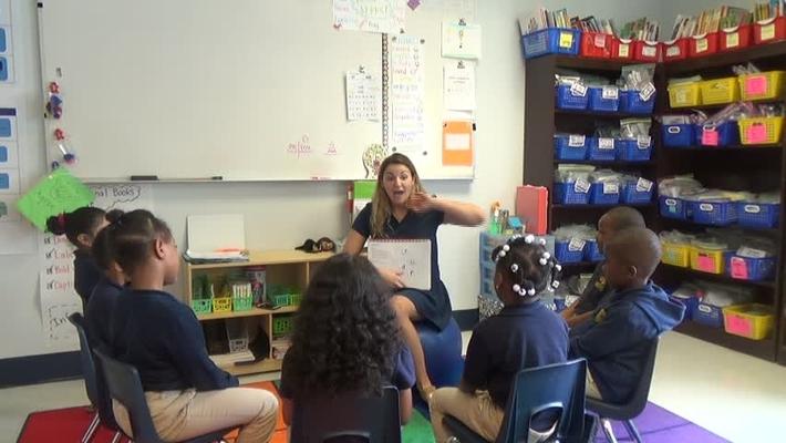 FOI - Reading Mastery I - Kindergarten