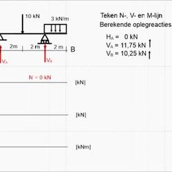 Thumbnail for channel CT BI-CON2 Constructie 2