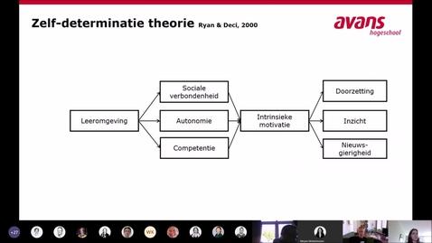 Thumbnail for entry Korte presentatie over zelfdeterminatie-theorie in kader van motivatie student bij online lessen