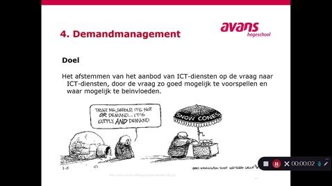Thumbnail for entry ITIL Demand management