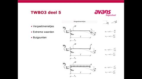 Thumbnail for entry BI-TWBO3 - calculus met parameters