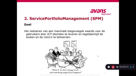 Thumbnail for entry ITIL Service Portfolio Management