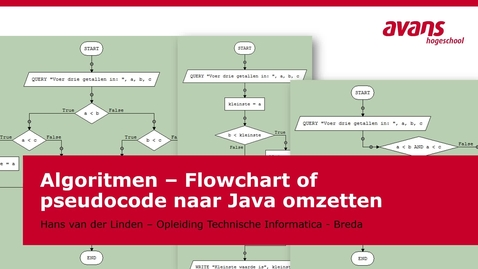 Thumbnail for entry TMTI-ALGRTM Algoritmen - Kennisclip - Flowchart of pseudocode naar Java omzetten