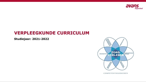 Thumbnail for entry overview curriculum verpleegkunde 2021-2022