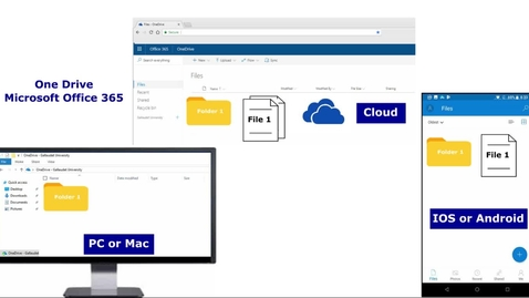 OneDrive Benefits