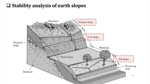 Thumbnail for entry Slope Stability 1