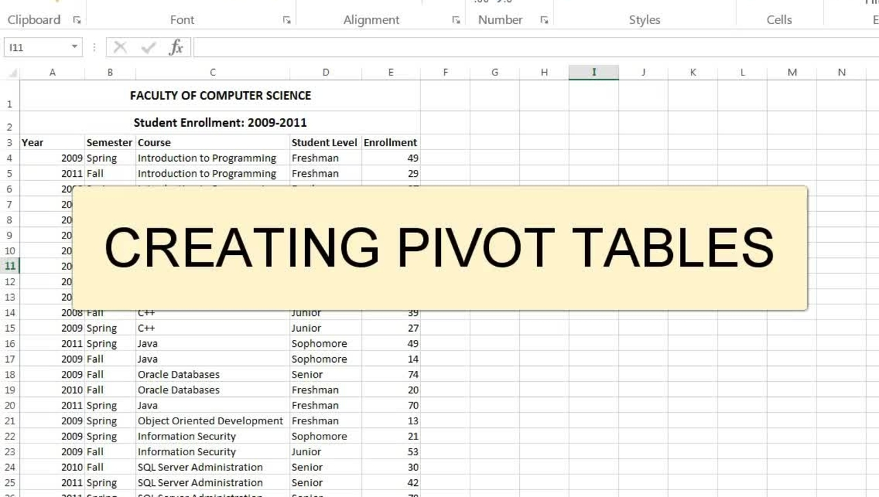 Creating Pivot Tables